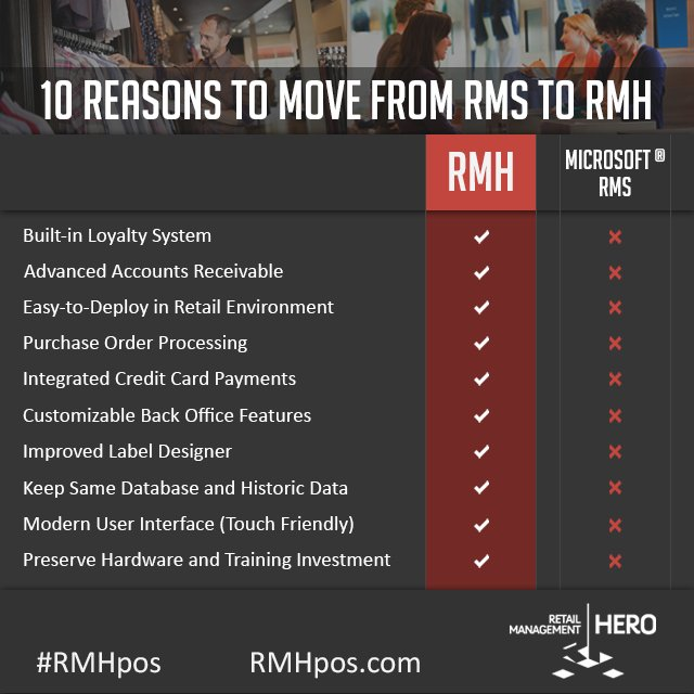 Retail Management Hero (RMH) - A Microsoft RMS Upgrade