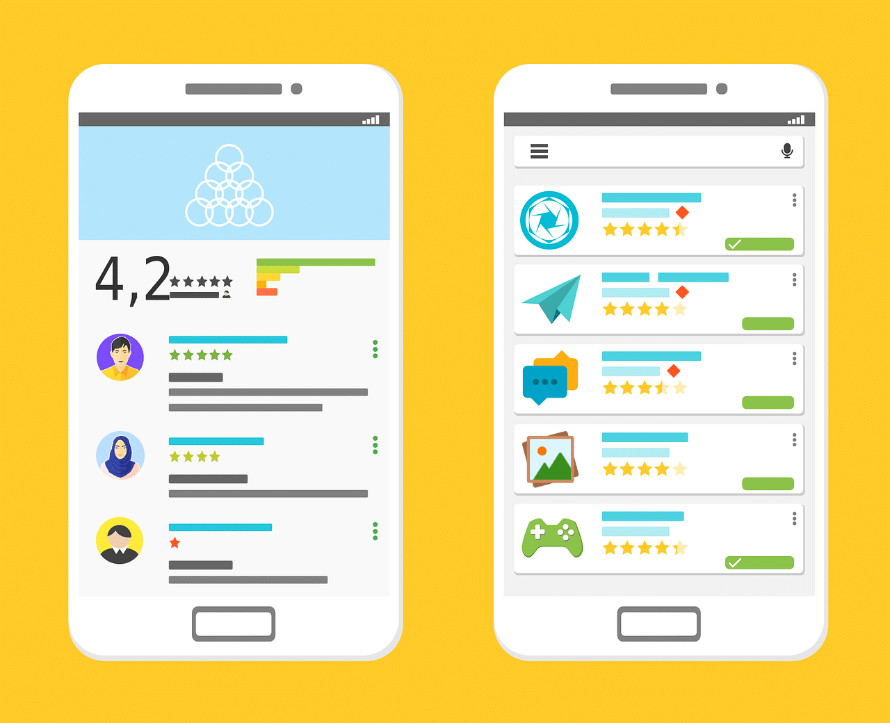 Chat ratings and feedback