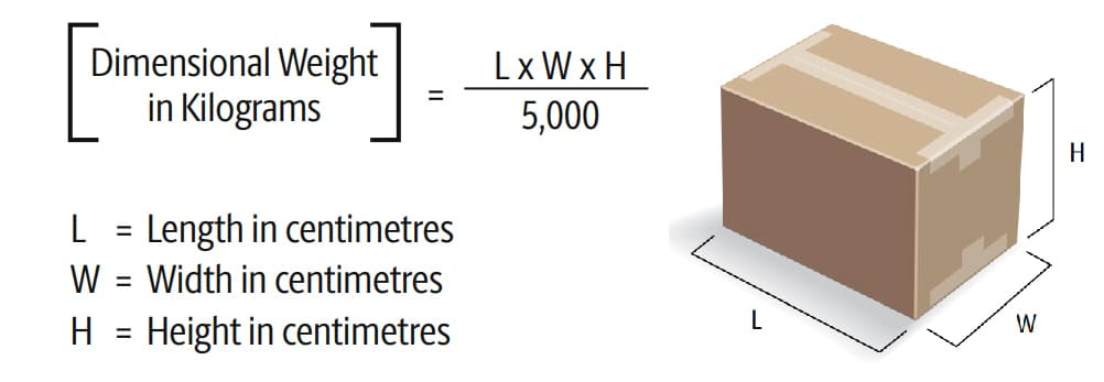 package size by ups express services