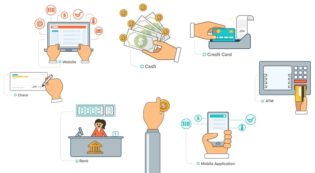 point of sale integration