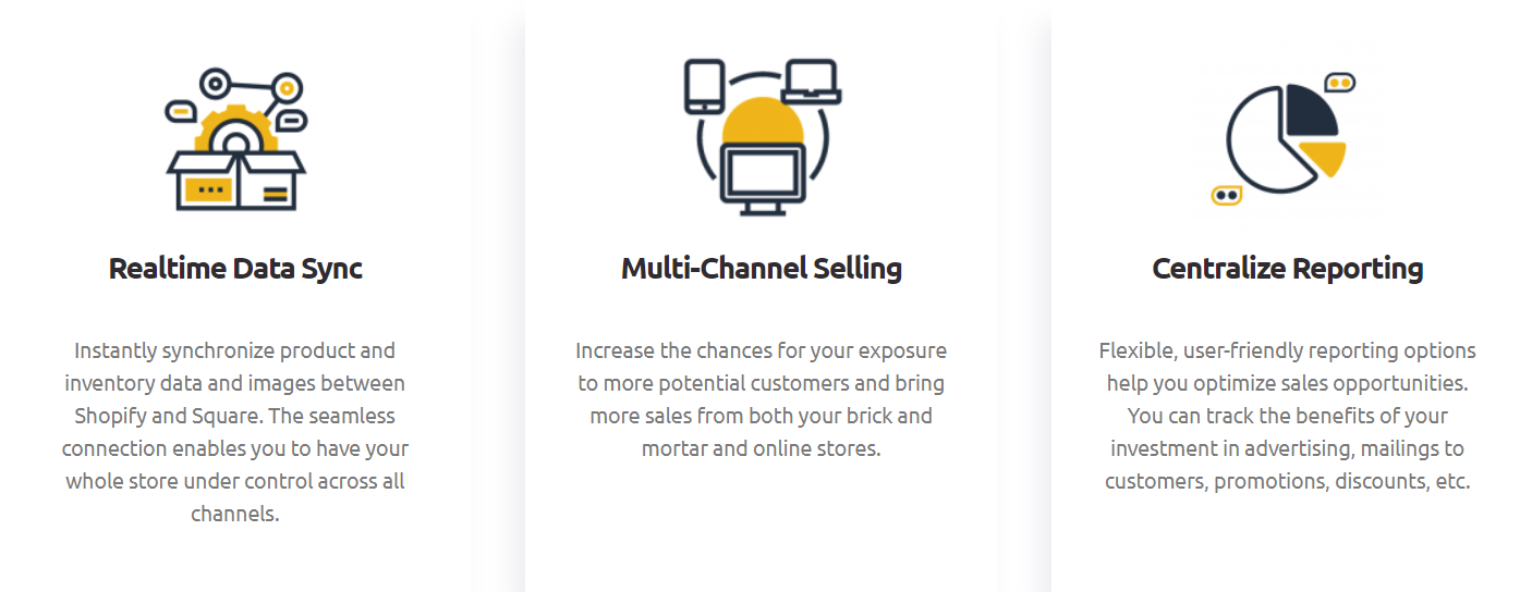 benefits of square shopify integration